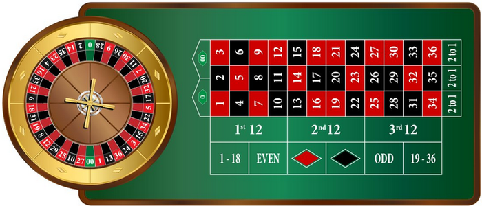 Eternal life and the Roulette Table